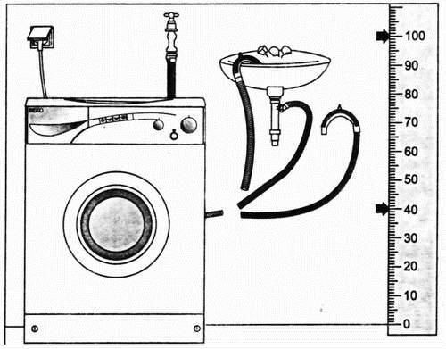 Отремонтировать стиральную машину Улица Щипок ремонт стиральных машин electrolux Анненский проезд